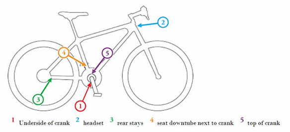 Image result for finding your bicycle serial number